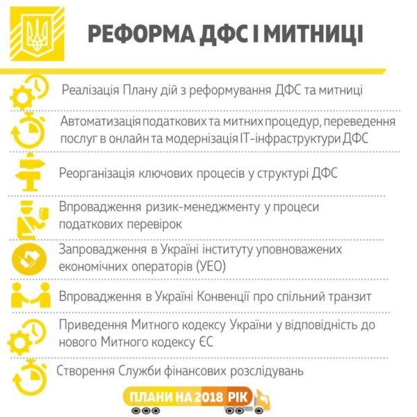 реформа дфс
