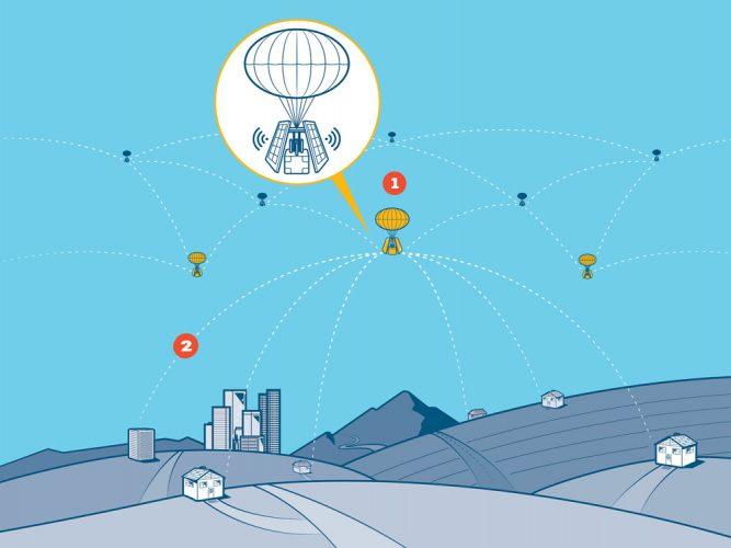 Google придумал оригинальный способ обеспечить интернет в Кении